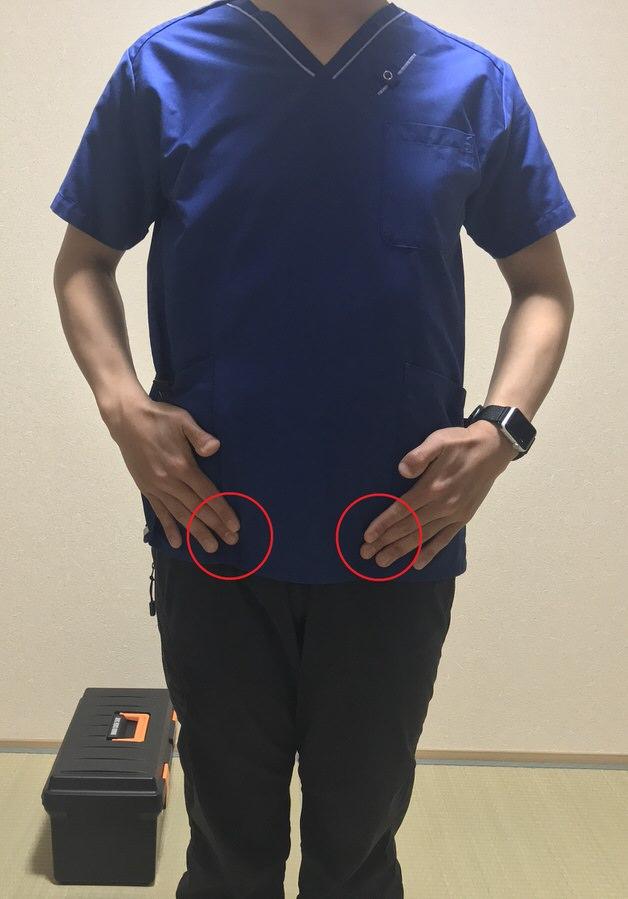 股関節の位置写真